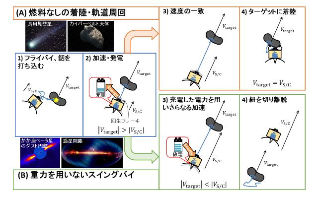 《第3回》宇宙人生ーーNASAで働く日本人技術者の挑戦