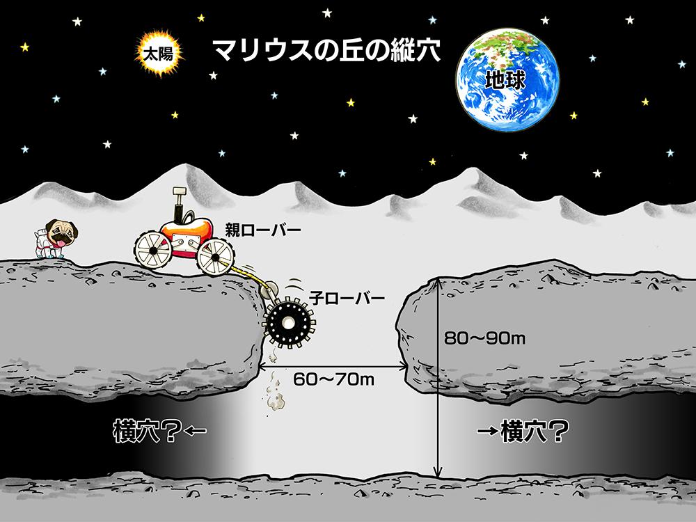 """月に""""地球外生命体""""はいるのか!?月探査における最先端の技術と月の魅力に注目☆"""