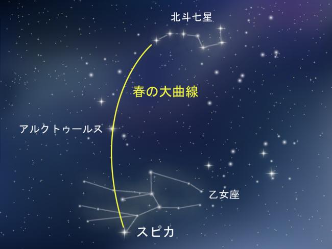12星座の物語〜乙女座をたどる〜...
